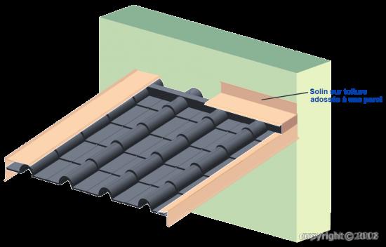 Toiture en kit ardoise for Pente minimum toiture ardoise